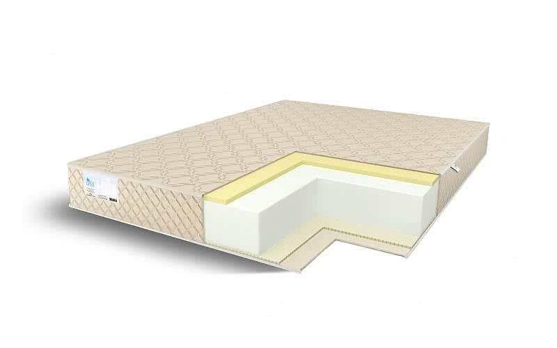 Матрас Comfort Line Memory-Latex Eco Roll Плюс